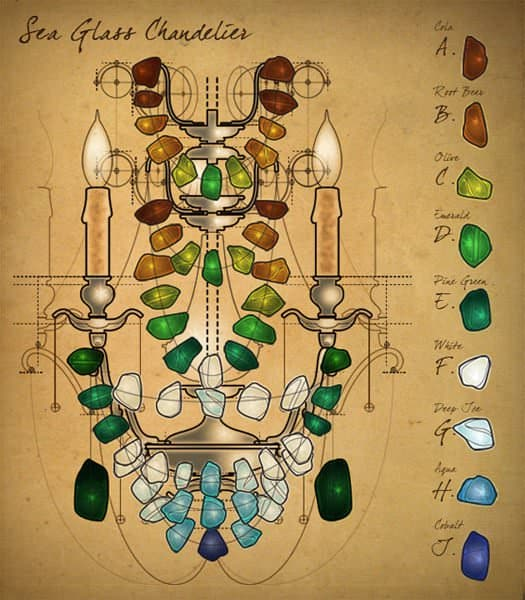 chandelier blueprint Sea Glass Chandelier in lights  with sustainable sea glass Recycled reclaimed collectable Chandelier