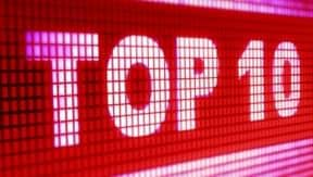 2012 Recyclart Top 10 Posts !