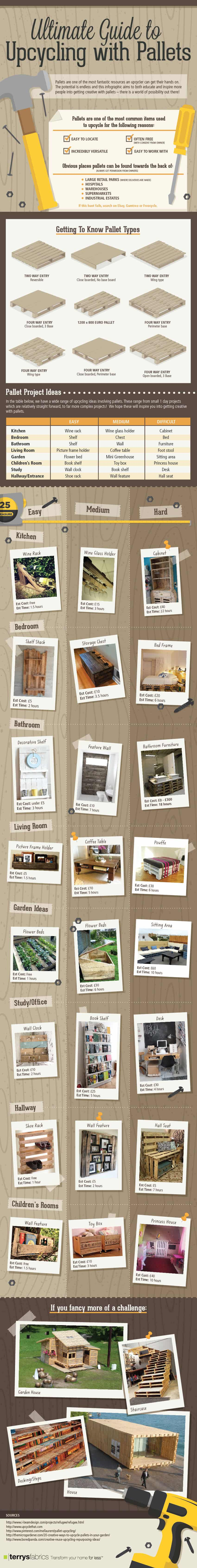 ultimate-guide-to-upcycling-with-pallets