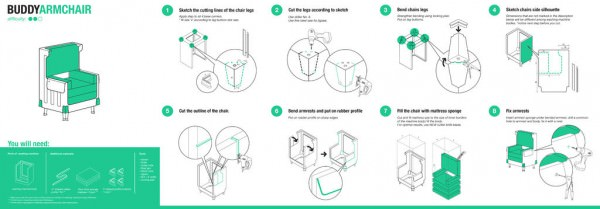 DIY: Washing machine chairs in furniture diy  with washing machine stool Recycled DIY Chairs