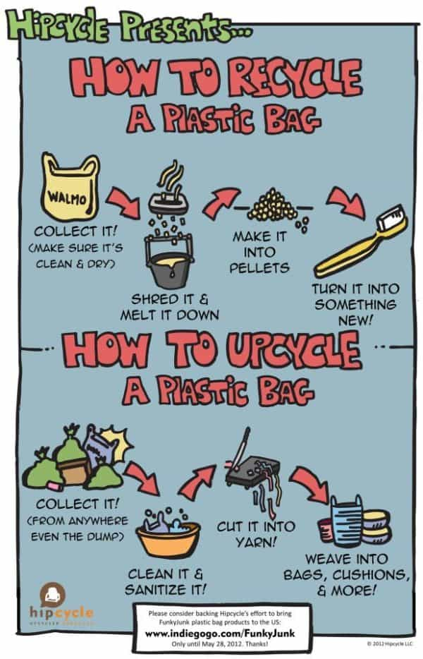 Recycled Vs. Upcycled: The Difference in 2 Infographics Do-It-Yourself Ideas