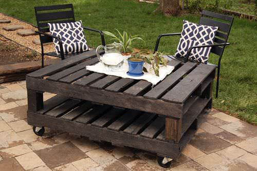 More With Less – Recycled Pallet Garden Ideas Recycled Pallets
