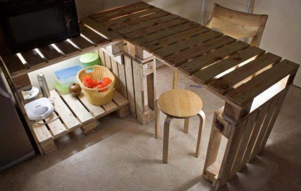 30+ Ways of Reusing Wooden Pallets In Your Kitchen Recycled Pallets Wood & Organic