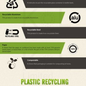 A-Guide-to-recycling-symbols